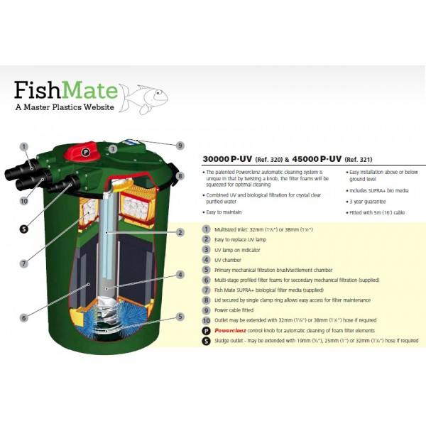 Fishmate Pressurised UV Pond Filter: 45000 PUV