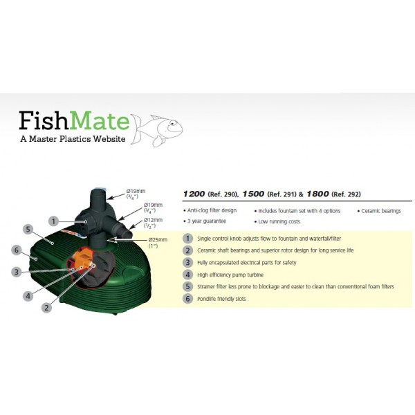 Fish Mate Pond Pump: 1500